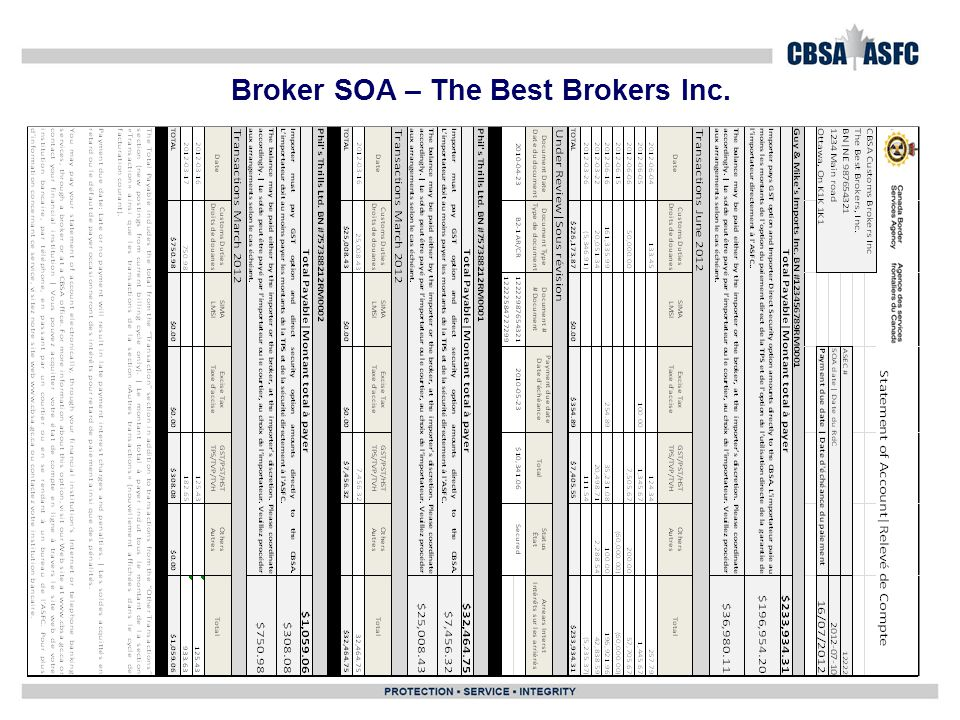 30 Broker SOA – The Best Brokers Inc.