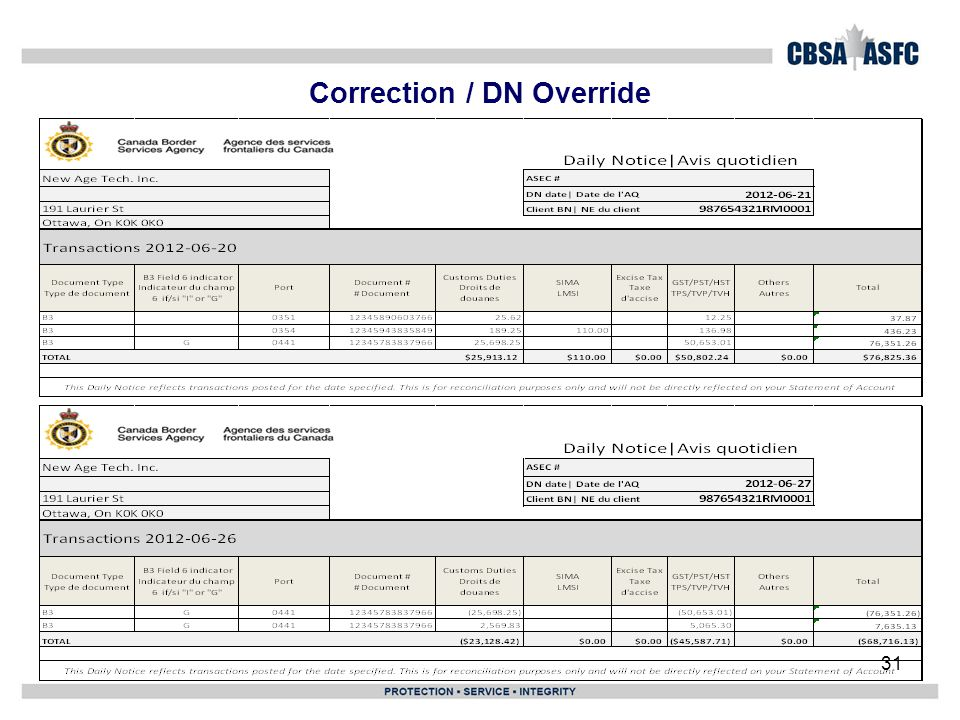 31 Correction / DN Override