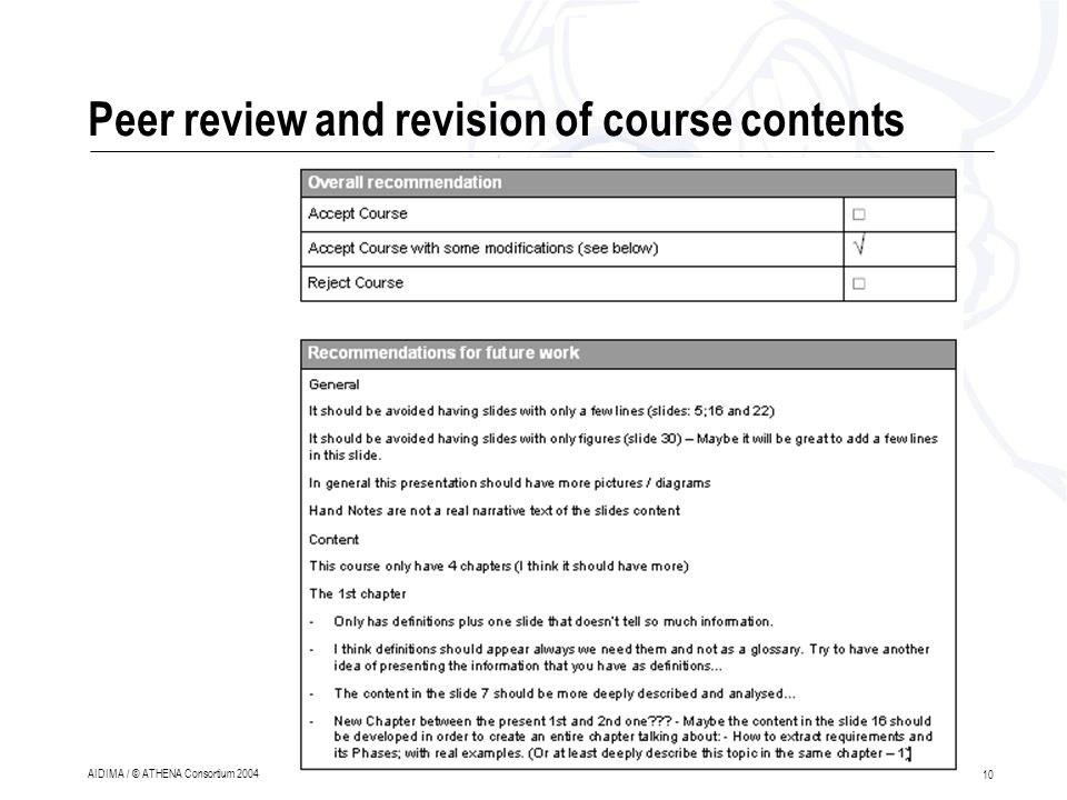 10 AIDIMA / © ATHENA Consortium 2004 Peer review and revision of course contents