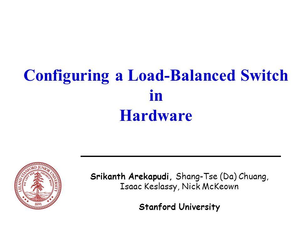 2 Outline  Load Balanced Switch  Scalability  Reconfiguration Algorithm  Hardware Implementation