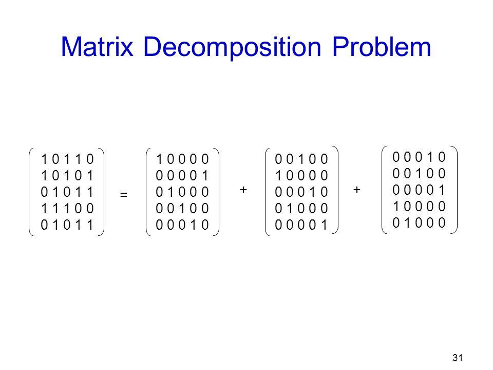 31 Matrix Decomposition Problem 1 0 1 1 0 1 0 1 0 1 0 1 0 1 1 1 1 1 0 0 0 1 0 1 1 1 0 0 0 0 0 0 0 0 1 0 1 0 0 0 0 0 1 0 0 0 0 0 1 0 0 0 1 0 0 1 0 0 0