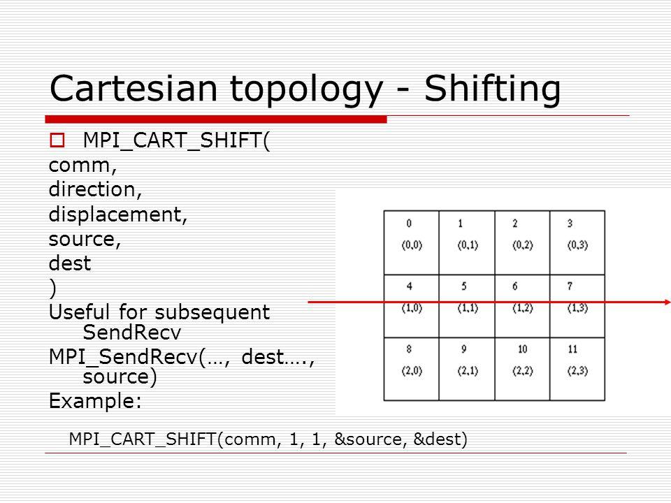 Cartesian topology - Shifting  MPI_CART_SHIFT( comm, direction, displacement, source, dest ) Useful for subsequent SendRecv MPI_SendRecv(…, dest…., s
