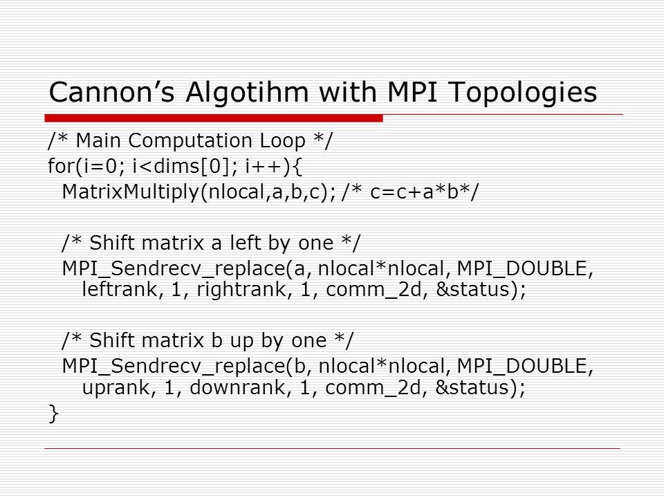 Cannon's Algotihm with MPI Topologies /* Main Computation Loop */ for(i=0; i<dims[0]; i++){ MatrixMultiply(nlocal,a,b,c); /* c=c+a*b*/ /* Shift matrix