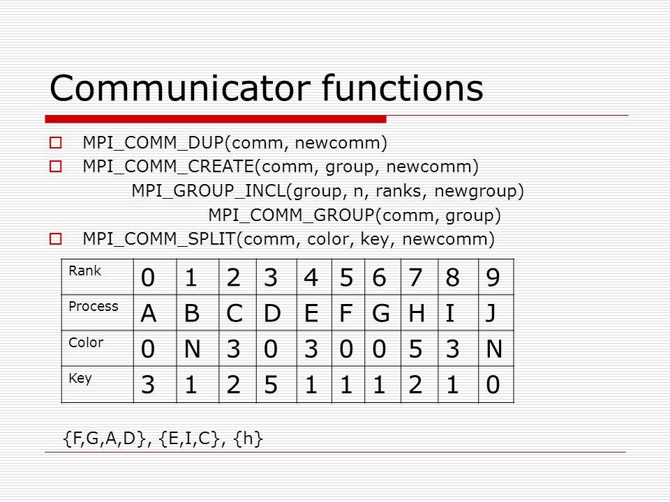 Communicator functions  MPI_COMM_DUP(comm, newcomm)  MPI_COMM_CREATE(comm, group, newcomm) MPI_GROUP_INCL(group, n, ranks, newgroup) MPI_COMM_GROUP(