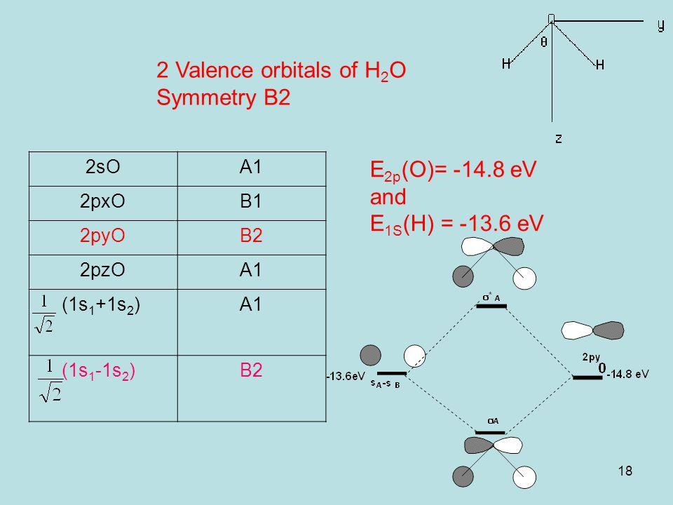 18 2 Valence orbitals of H 2 O Symmetry B2 2sOA1 2pxOB1 2pyOB2 2pzOA1 (1s 1 +1s 2 )A1 (1s 1 -1s 2 )B2 E 2p (O)= -14.8 eV and E 1S (H) = -13.6 eV