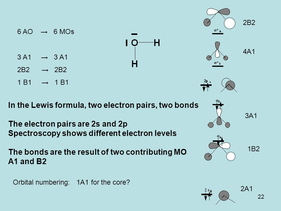 22 6 AO → 6 MOs 3 A1 → 3 A1 2B2 → 2B2 1 B1 → 1 B1 In the Lewis formula, two electron pairs, two bonds The electron pairs are 2s and 2p Spectroscopy sh