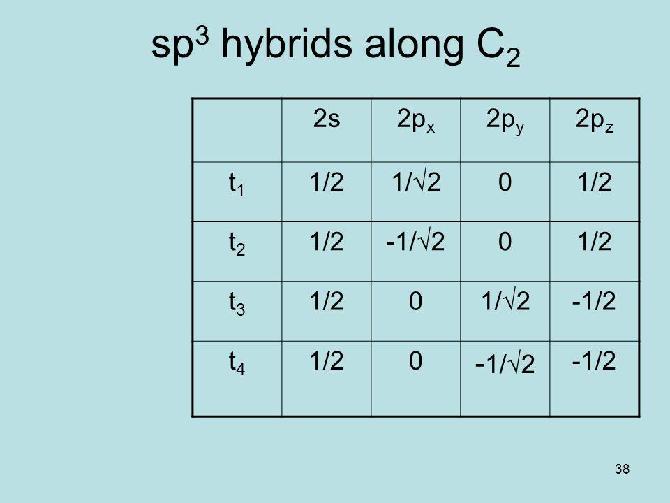 38 sp 3 hybrids along C 2 2s2p x 2p y 2p z t1t1 1/21/√201/2 t2t2 -1/√201/2 t3t3 01/√2-1/2 t4t4 1/20 - 1/√2 -1/2