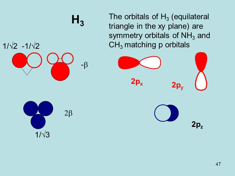 47 H3H3 The orbitals of H 3 (equilateral triangle in the xy plane) are symmetry orbitals of NH 3 and CH 3 matching p orbitals 2p z 2p x 2p y  1/√3 1