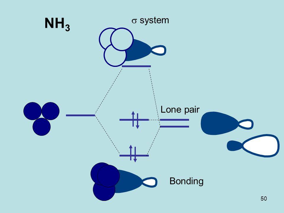 50 NH 3  system Bonding Lone pair