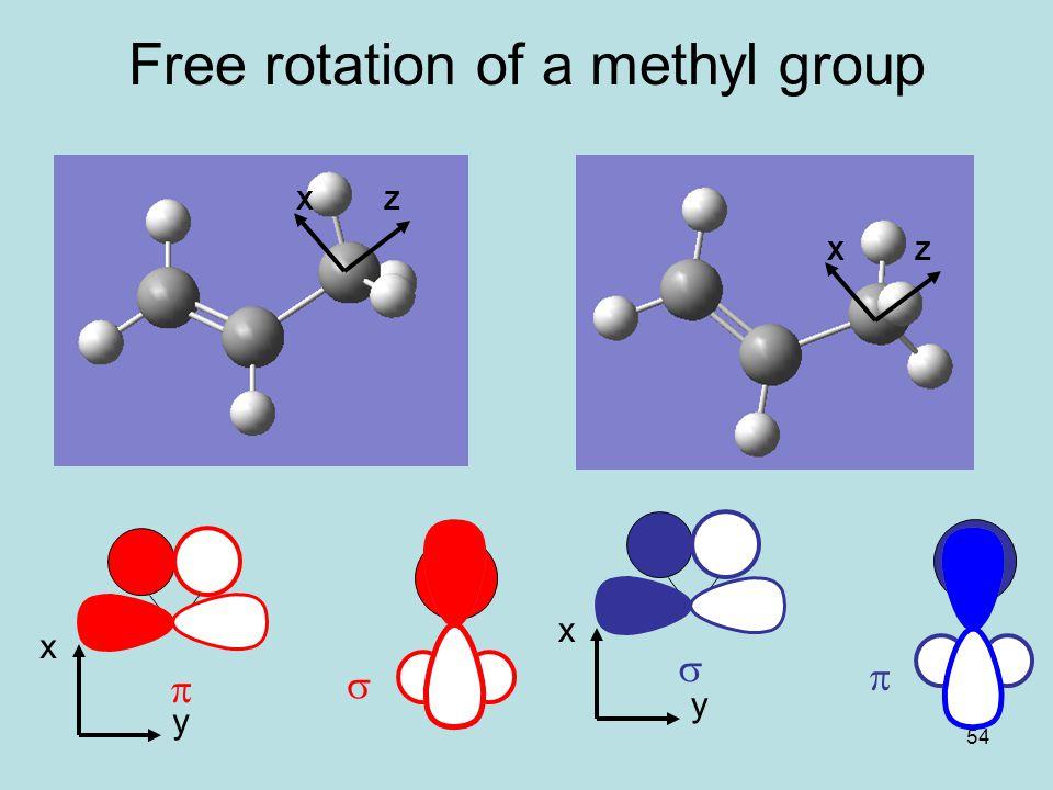 54 Free rotation of a methyl group x y ZX x y ZX    