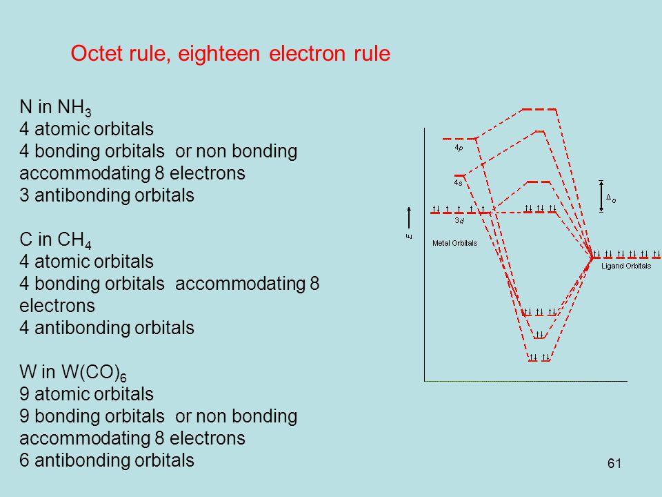 61 Octet rule, eighteen electron rule N in NH 3 4 atomic orbitals 4 bonding orbitals or non bonding accommodating 8 electrons 3 antibonding orbitals C in CH 4 4 atomic orbitals 4 bonding orbitals accommodating 8 electrons 4 antibonding orbitals W in W(CO) 6 9 atomic orbitals 9 bonding orbitals or non bonding accommodating 8 electrons 6 antibonding orbitals