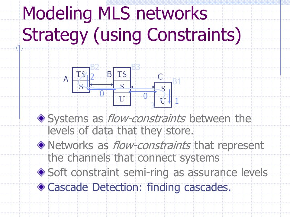 Modeling MLS networks Strategy (using Constraints) Systems as flow-constraints between the levels of data that they store. Networks as flow-constraint