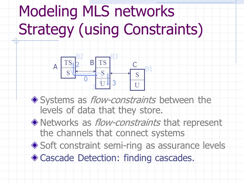 Modeling MLS networks Strategy (using Constraints) Systems as flow-constraints between the levels of data that they store.