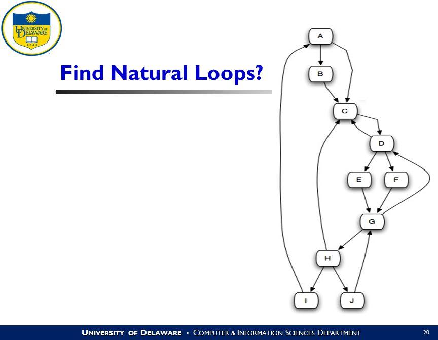 U NIVERSITY OF D ELAWARE C OMPUTER & I NFORMATION S CIENCES D EPARTMENT 20 Find Natural Loops?