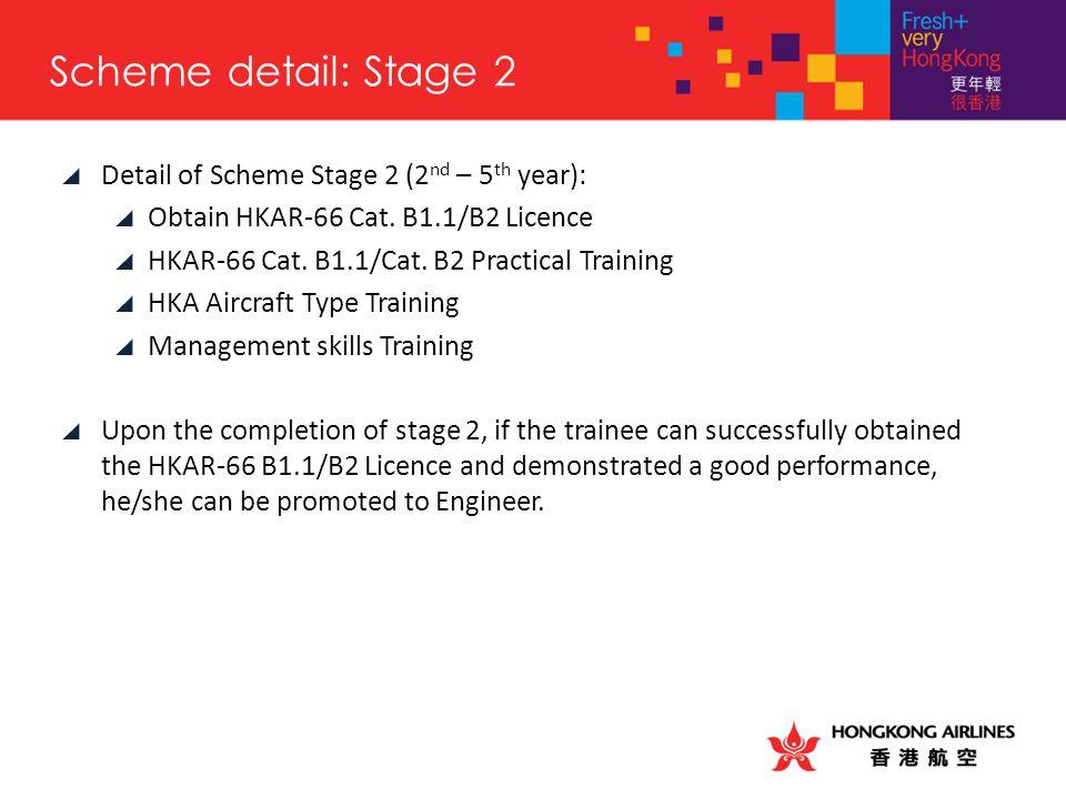  Detail of Scheme Stage 2 (2 nd – 5 th year):  Obtain HKAR-66 Cat. B1.1/B2 Licence  HKAR-66 Cat. B1.1/Cat. B2 Practical Training  HKA Aircraft Typ