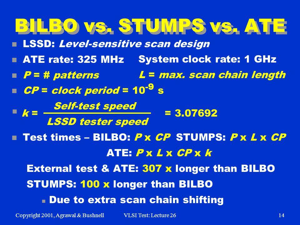 Copyright 2001, Agrawal & BushnellVLSI Test: Lecture 2614 BILBO vs.