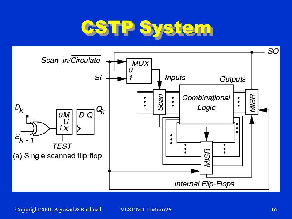 Copyright 2001, Agrawal & BushnellVLSI Test: Lecture 2616 CSTP System