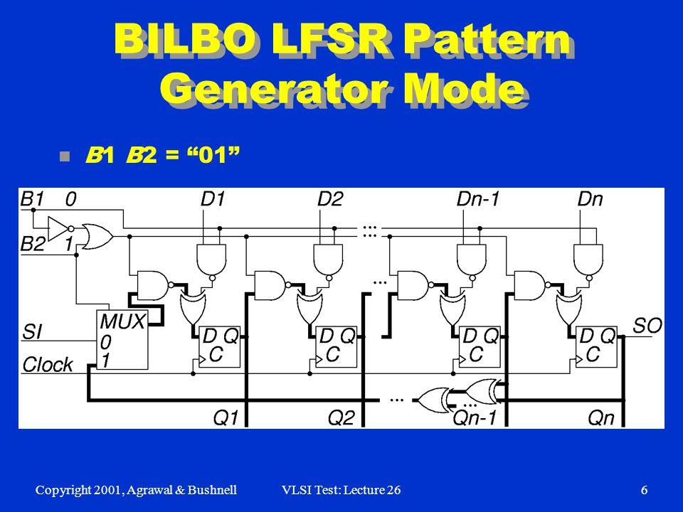 Copyright 2001, Agrawal & BushnellVLSI Test: Lecture 266 BILBO LFSR Pattern Generator Mode n B1 B2 = 01
