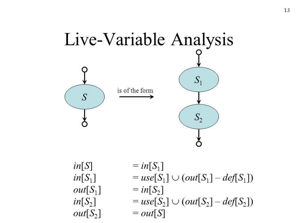 13 Live-Variable Analysis S in[S]= in[S 1 ] in[S 1 ]= use[S 1 ]  (out[S 1 ] – def[S 1 ]) out[S 1 ]= in[S 2 ] in[S 2 ]= use[S 2 ]  (out[S 2 ] – def[S 2 ]) out[S 2 ]= out[S] is of the form S2S2 S1S1