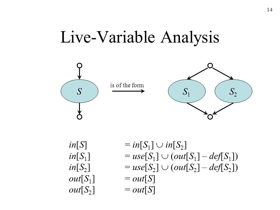 14 Live-Variable Analysis S in[S]= in[S 1 ]  in[S 2 ] in[S 1 ]= use[S 1 ]  (out[S 1 ] – def[S 1 ]) in[S 2 ]= use[S 2 ]  (out[S 2 ] – def[S 2 ]) out[S 1 ]= out[S] out[S 2 ]= out[S] is of the form S2S2 S1S1