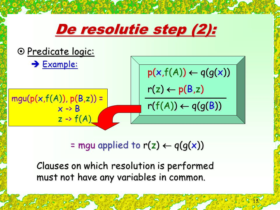 15 De resolutie step (2):  Predicate logic:  Example: p(x,f(A))  q(g(x)) r(z)  p(B,z) r(f(A))  q(g(B)) mgu(p(x,f(A)), p(B,z)) = x -> B x -> B z -> f(A) z -> f(A) = mgu applied to r(z)  q(g(x)) Clauses on which resolution is performed must not have any variables in common.