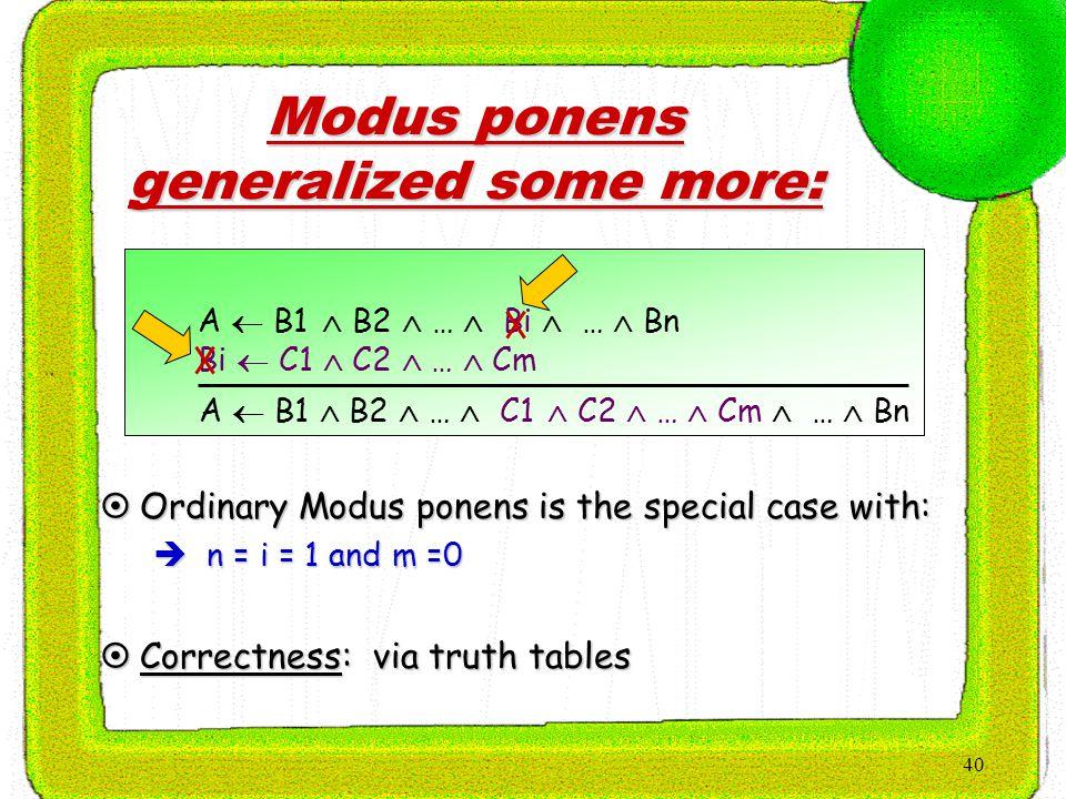 40 Modus ponens generalized some more:  Ordinary Modus ponens is the special case with:  n = i = 1 and m =0  Correctness: via truth tables A  B1  B2  …  Bi  …  Bn Bi  C1  C2  …  Cm A  B1  B2  …  C1  C2  …  Cm  …  Bn