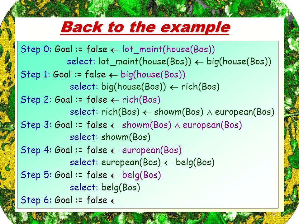 44 Back to the example Step 0: Goal := false  lot_maint(house(Bos)) select: lot_maint(house(Bos))  big(house(Bos)) Step 1: Goal := false  big(house(Bos)) select: big(house(Bos))  rich(Bos) Step 2: Goal := false  rich(Bos) select: rich(Bos)  showm(Bos)  european(Bos) Step 3: Goal := false  showm(Bos)  european(Bos) select: showm(Bos) Step 4: Goal := false  european(Bos) select: european(Bos)  belg(Bos) Step 5: Goal := false  belg(Bos) select: belg(Bos) Step 6: Goal := false 