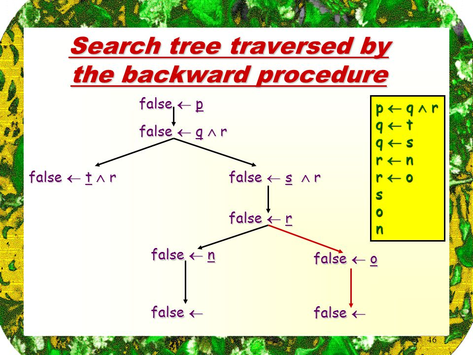 46 Search tree traversed by the backward procedure p  q  r q  t q  s r  n r  o son false  p false  q  r false  t  r false  s  r false  r false  n false  o false 