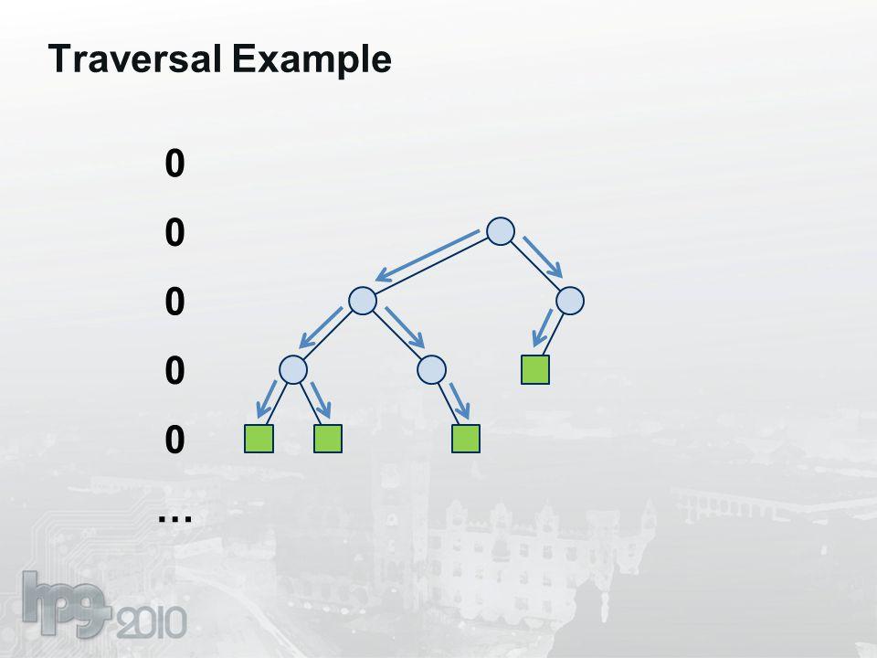 Traversal Example 0 0 0 0 … 0