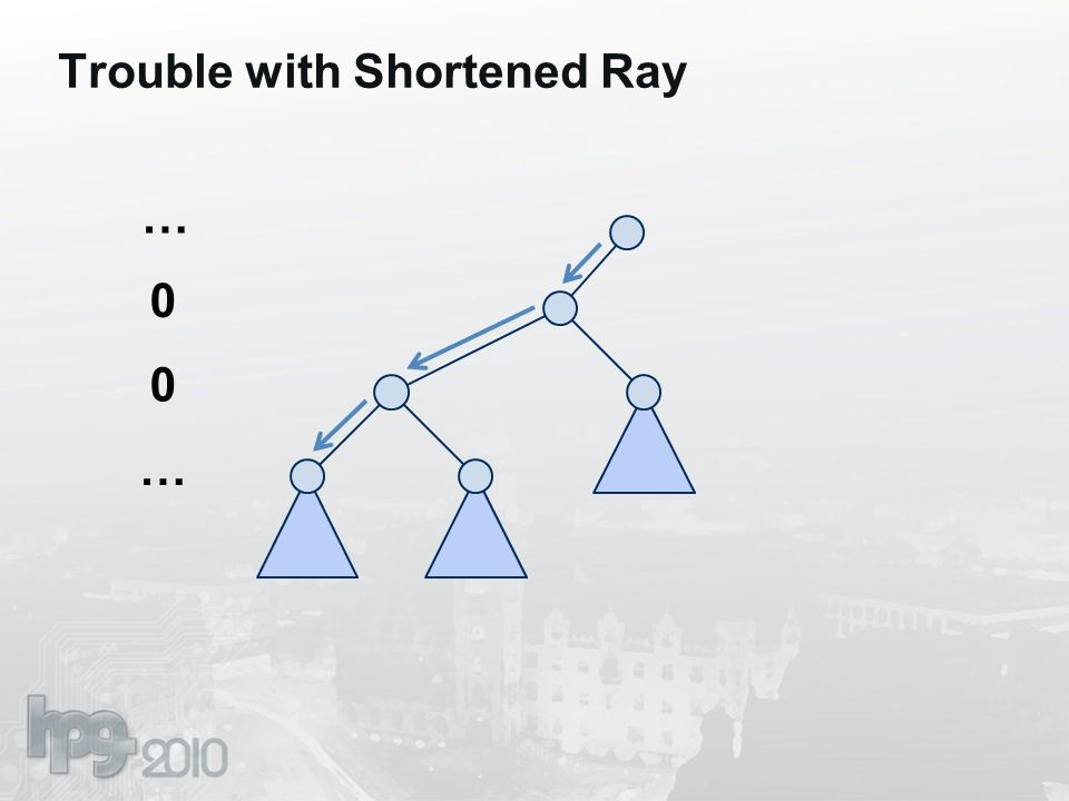 Trouble with Shortened Ray 0 0 … …