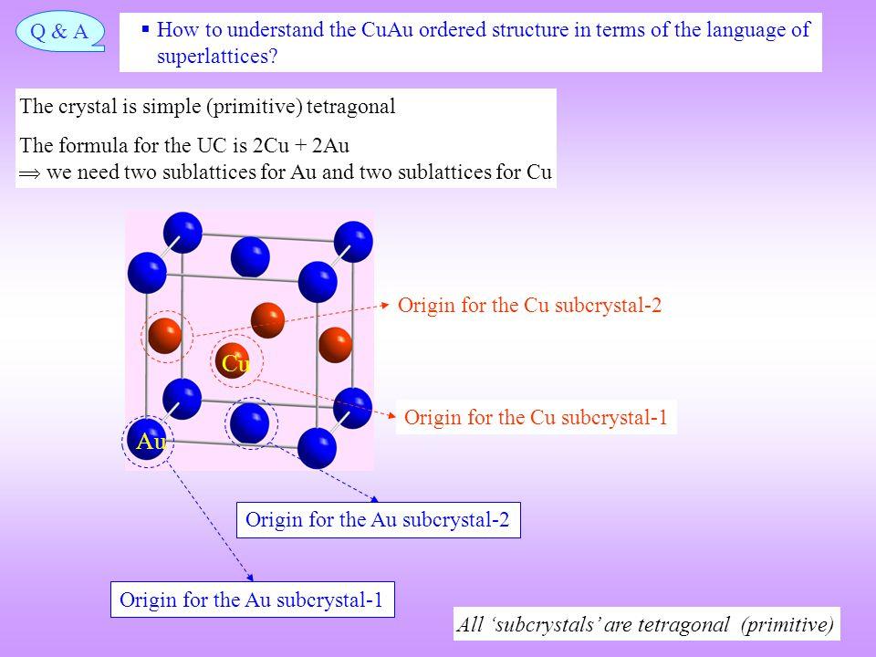 Cu 3 Au Lattice parameter(s)a = 3.75 Å Space GroupPm-3m (221) Strukturbericht notationL1 2 Pearson symbolcP4 Other examples with this structureNi 3 Al, TiPt 3 Cu 3 Au Cu Au Motif: 3Cu +1Au (consistent with stoichiometry) Lattice: Simple Cubic