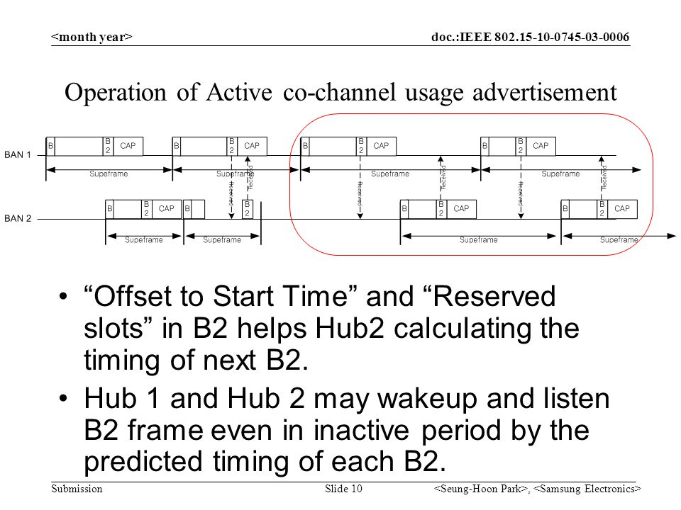 doc.:IEEE 802.15-10-0745-03-0006 Submission, Slide 10 Operation of Active co-channel usage advertisement Offset to Start Time and Reserved slots in B2 helps Hub2 calculating the timing of next B2.