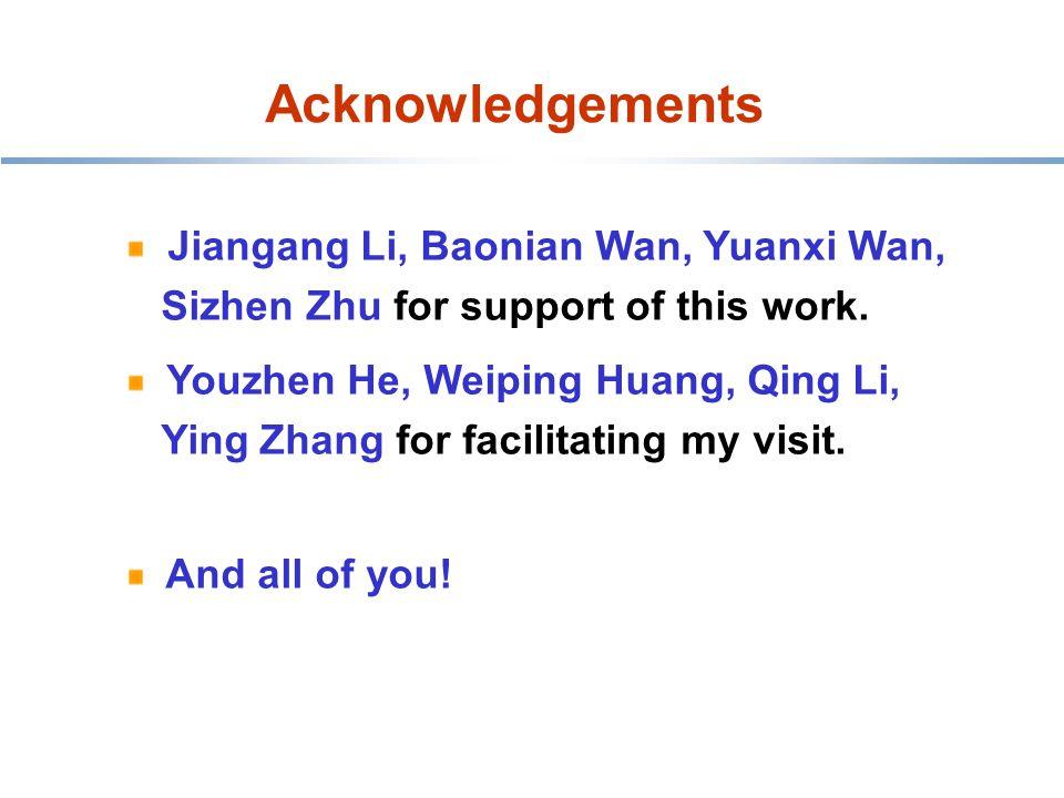 Acknowledgements HT-7 belt limiter Jiangang Li, Baonian Wan, Yuanxi Wan, Sizhen Zhu for support of this work.