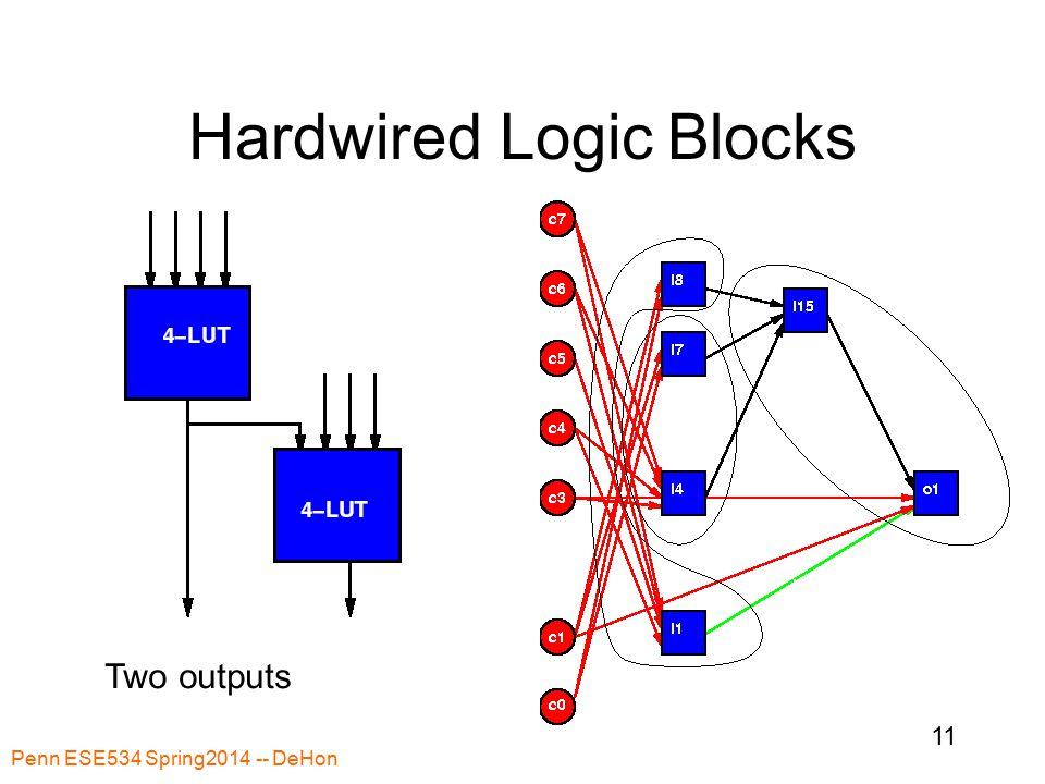 Penn ESE534 Spring2014 -- DeHon 11 Hardwired Logic Blocks Two outputs