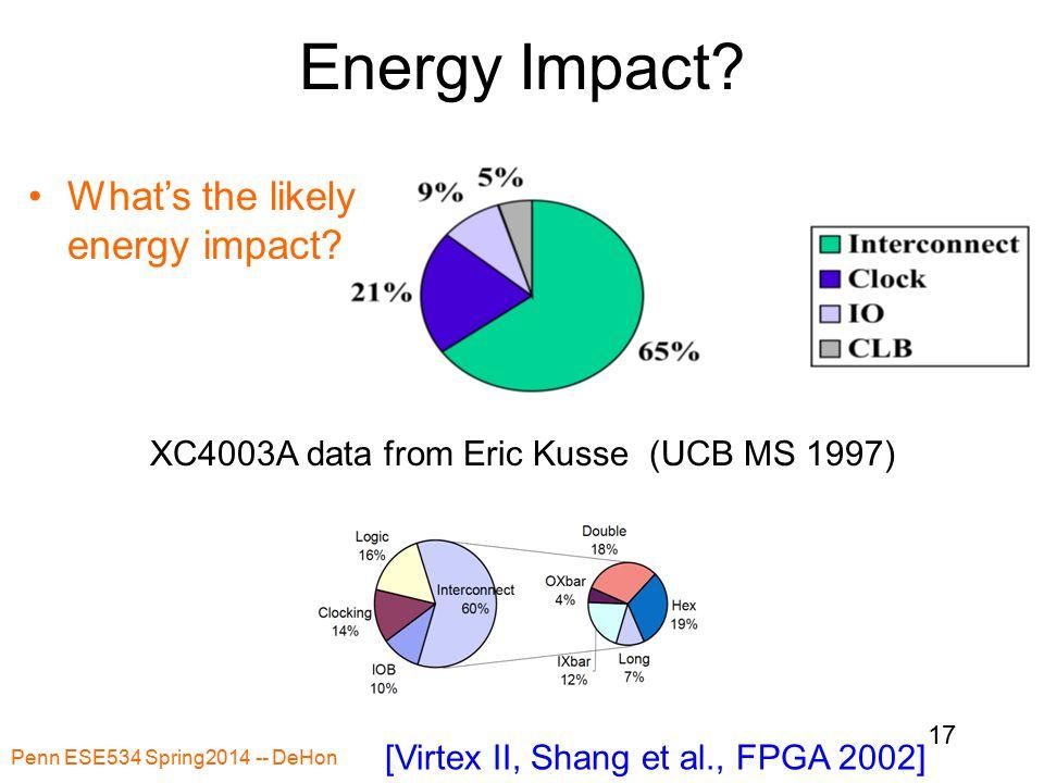 Penn ESE534 Spring2014 -- DeHon 17 Energy Impact.