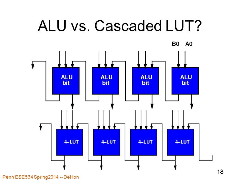 Penn ESE534 Spring2014 -- DeHon 18 ALU vs. Cascaded LUT?