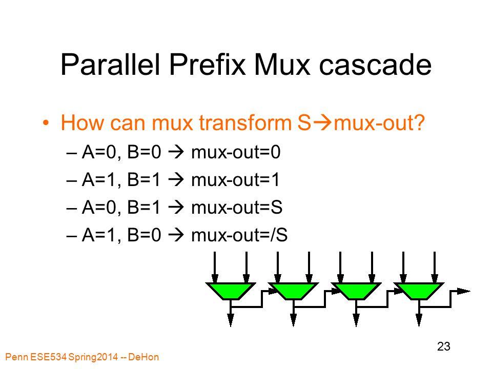 Penn ESE534 Spring2014 -- DeHon 23 Parallel Prefix Mux cascade How can mux transform S  mux-out.