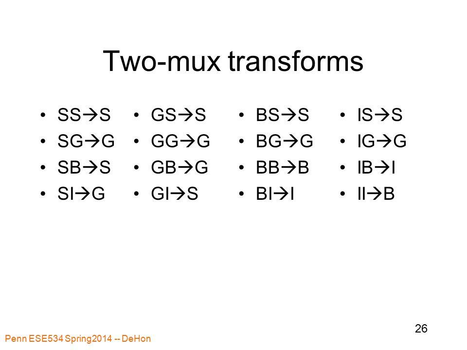Penn ESE534 Spring2014 -- DeHon 26 Two-mux transforms SS  S SG  G SB  S SI  G GS  S GG  G GB  G GI  S BS  S BG  G BB  B BI  I IS  S IG  G IB  I II  B