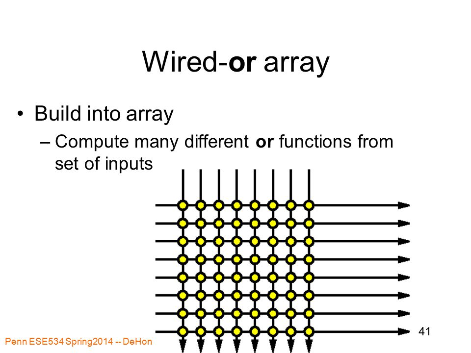 Penn ESE534 Spring2014 -- DeHon 41 Wired-or array Build into array –Compute many different or functions from set of inputs