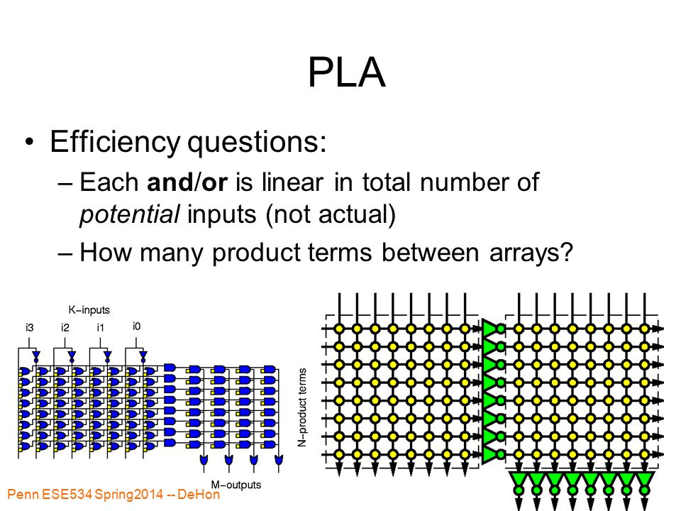 Penn ESE534 Spring2014 -- DeHon 46 PLA Efficiency questions: –Each and/or is linear in total number of potential inputs (not actual) –How many product terms between arrays
