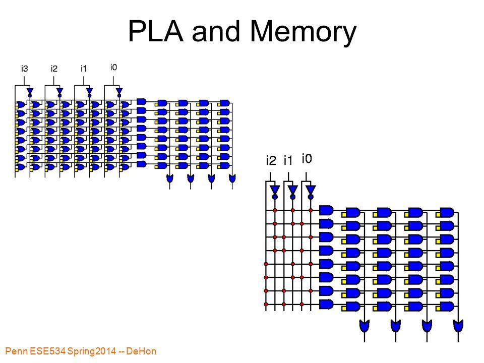 Penn ESE534 Spring2014 -- DeHon 55 PLA and Memory