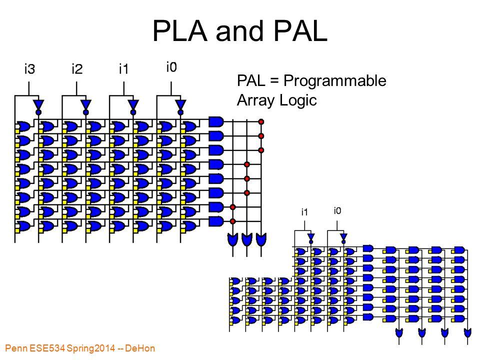 Penn ESE534 Spring2014 -- DeHon 56 PAL = Programmable Array Logic PLA and PAL