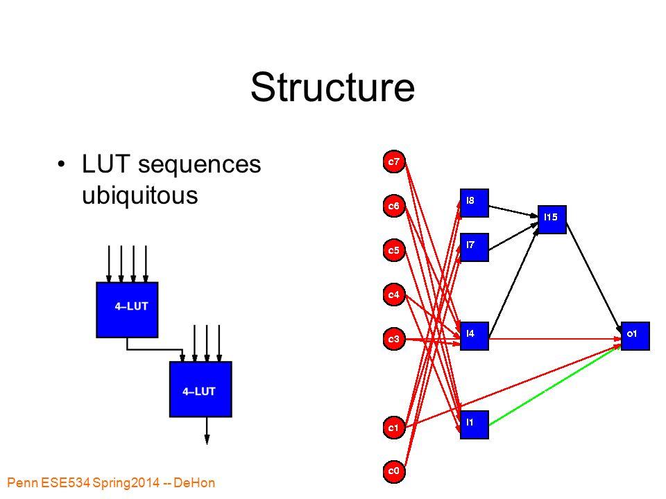 Penn ESE534 Spring2014 -- DeHon 9 Structure LUT sequences ubiquitous