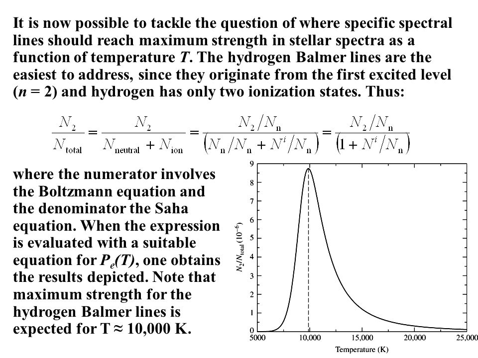 It is now possible to tackle the question of where specific spectral lines should reach maximum strength in stellar spectra as a function of temperature T.