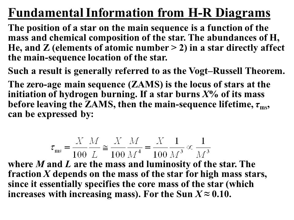 Fundamental Information from H-R Diagrams The position of a star on the main sequence is a function of the mass and chemical composition of the star.