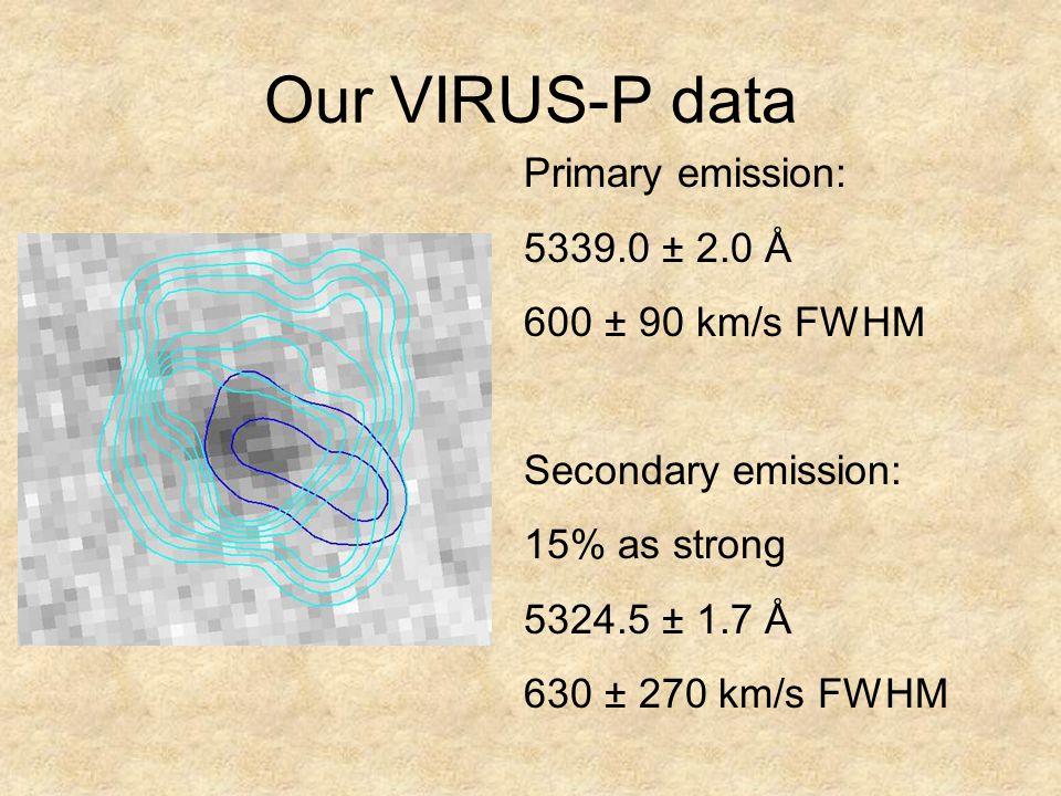 Our VIRUS-P data Primary emission: 5339.0 ± 2.0 Å 600 ± 90 km/s FWHM Secondary emission: 15% as strong 5324.5 ± 1.7 Å 630 ± 270 km/s FWHM