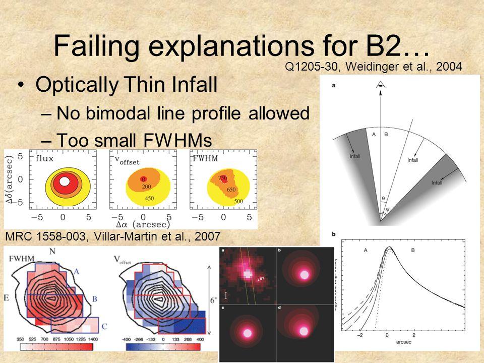 Failing explanations for B2… Optically Thin Infall –No bimodal line profile allowed –Too small FWHMs MRC 1558-003, Villar-Martin et al., 2007 Q1205-30, Weidinger et al., 2004