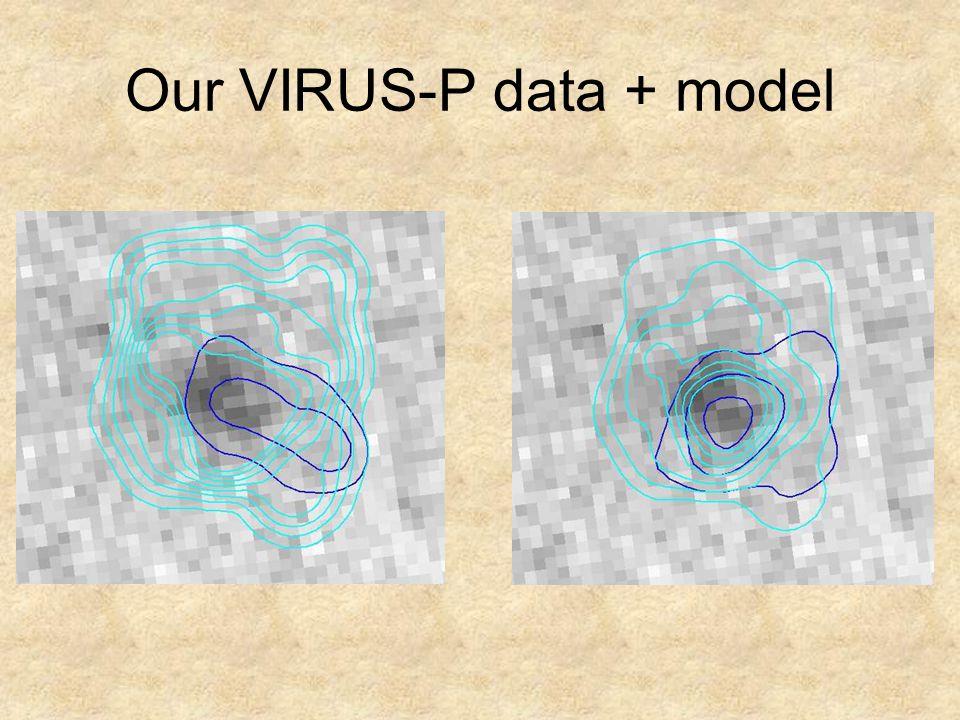 Our VIRUS-P data + model