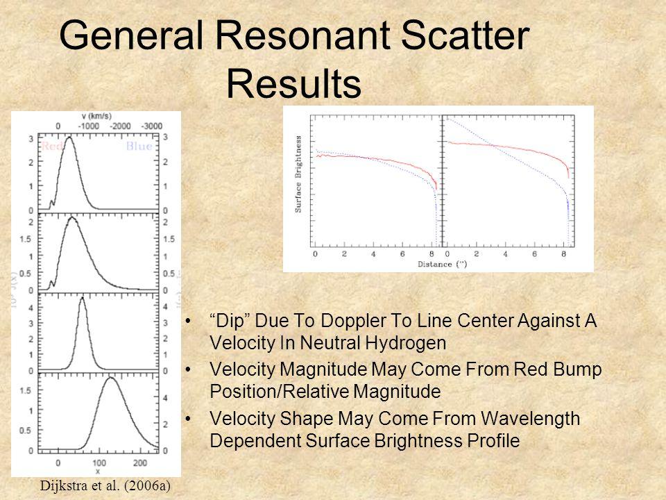 General Resonant Scatter Results Dijkstra et al.