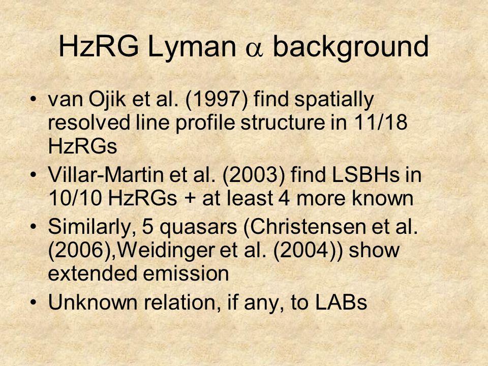 HzRG Lyman  background van Ojik et al.